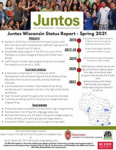 preview image of the spring 2021 Juntos PDF report