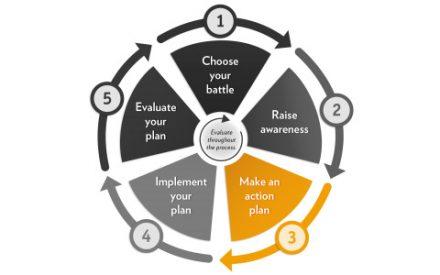 make your plan logo